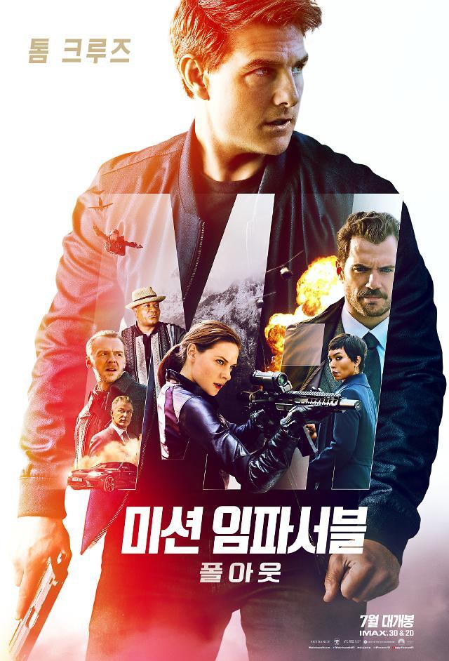《碟中谍6:全面瓦解》25日上映 韩国订票率第一